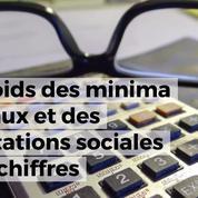 Le poids des minima sociaux et des prestations sociales en 6 chiffres