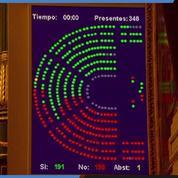 Le parlement espagnol rejette le budget de Pedro Sanchez
