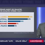 Européennes : Les Républicains sont-ils de retour ?