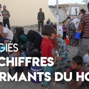 La crise migratoire illustrée par 5 chiffres du Haut Commissariat des Nations unies pour les réfugiés