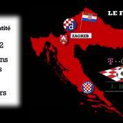 La Croatie du football pour les nuls