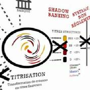 Comprendre ce qu'est le shadow banking en 3 minutes