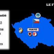 La République Tchèque du football pour les nuls