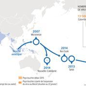 «La globalisation a tiré le virus Zika de son sanctuaire»
