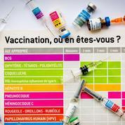 Vaccins : suivez le guide !