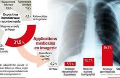 L'exposition aux rayons X de l'imagerie augmente