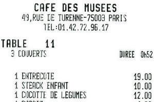 Lire la critique : Café des Musées