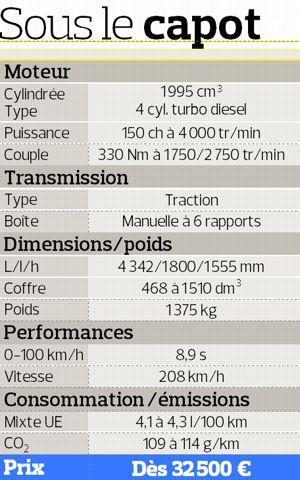 classe b traction ou propulsion