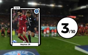 Les notes après Liverpool-PSG : Neymar hors-sujet, Kimpembe et Thiago Silva solides