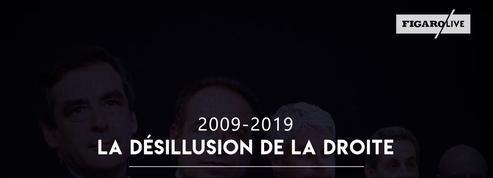 2017-2019 : la débâcle de LR aux Européennes