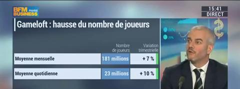 Gameloft publie son chiffre d'affaires pour le premier trimestre: Alexandre de Rochefort
