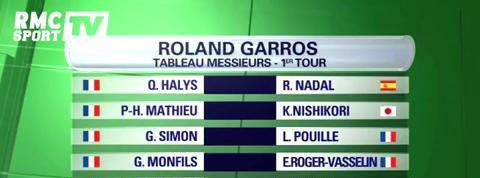 Roland Garros : retour sur le tirage au sort