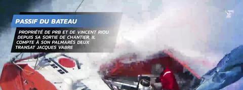 La fiche de Vincent Riou