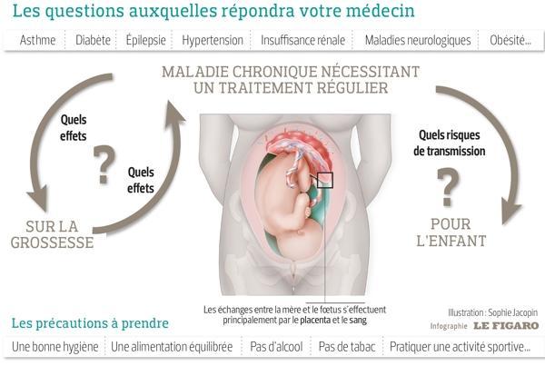 risque tabac et grossesse