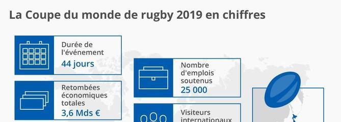 2019, une étape vers 2023 plus qu'un objectif, pour les supporters et les sponsors