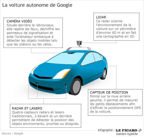 la voiture sans conducteur de google roule en californie. Black Bedroom Furniture Sets. Home Design Ideas