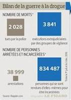 Service infographie.