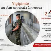 Vigipirate: 158 sites sous surveillance en Rhône-Alpes et Auvergne