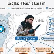 La galaxie du djihadiste français Rachid Kassim, propagandiste de Daech