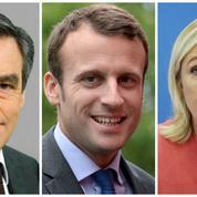 Election présidentielle de 2017: et si rien ne se passait comme prévu?