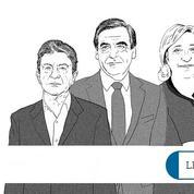 Le #baromètre de la présidentielle: le «cabinet noir» au cœur des conversations