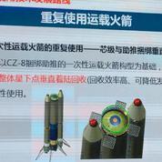 La Chine copie la fusée réutilisable de SpaceX