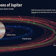 Douze nouvelles Lune dont une «excentrique» découvertes autour de Jupiter