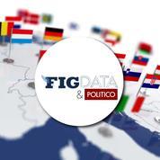 Européennes :quel parti est en tête ?