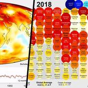 Deux courtes animations résument plus de 150 ans de réchauffement climatique