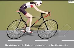 Tour de France : décrypter la puissance des coureurs pour lutter contre le dopage
