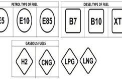 «Changer les étiquettes des carburants ne fera pas baisser la pollution»