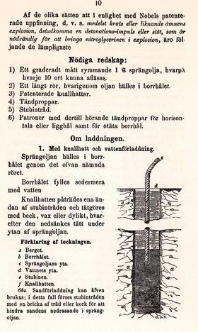 Une page du brevet d'Alfred Nobel pour la nitroglycérine (1866).