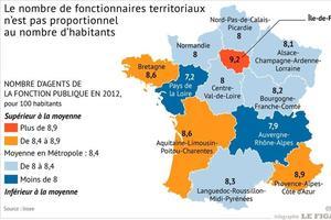 Les Corses et les Franciliens ont près d'un agent de la fonction publique pour dix habitants.