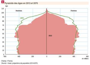 Maisons De Retraite Des Residents Plus Ages Et Plus Dependants