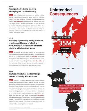 Extrait du document diffusé par YouTube annonçant la fermeture de 35 millions de chaînes en Europe.