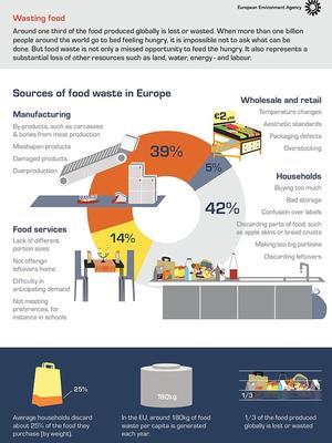 Les «producteurs» de déchets alimentaires.