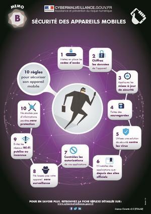 Fiche mémo du kit de sensibilisation sur la sécurité des appareils mobiles