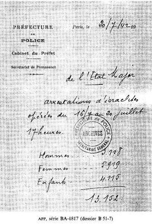 Archive de la préfecture de police précisant le nombre d'arrestations du 16 au 20 juillet 1942. Rajsfus Maurice, <i>La rafle du Vel d'Hiv.</i>