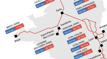 SNCF: un quart des TGV n'arrive pas à l'heure