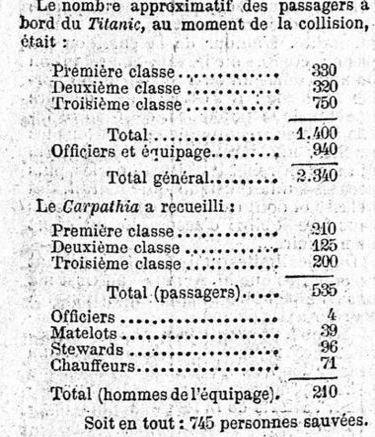 Nous étions à bord du Titanic (Histoire) (French Edition)