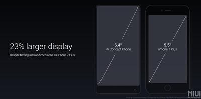 Xiaomi Mi MIX contre iPhone 7 Plus.