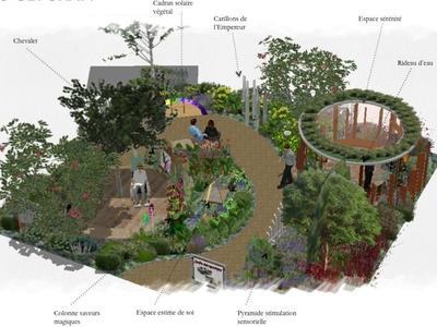 Projet de jardin thérapeutique par Étienne Bourdon, l'un des finalistes du Carré des Jardiniers 2017.