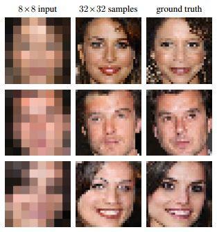 Pixel Recursive Super Resolution, p.2