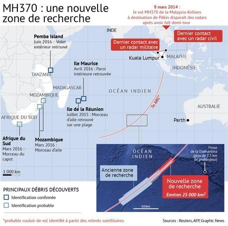 Ocean Infinity va étendre les recherches du MH370 sur 25.000 km2