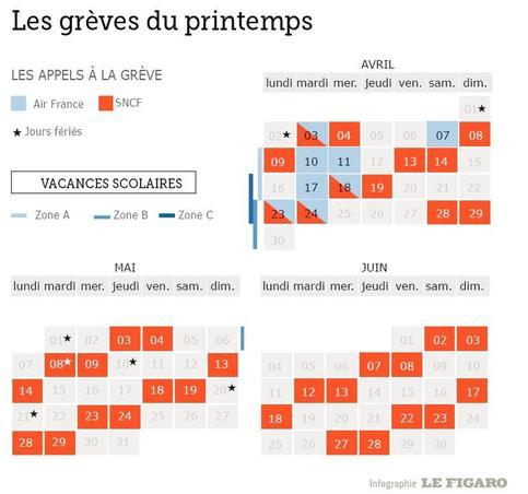 Greve Sncf Un Site Internet Pour Dedommager Les Usagers Du