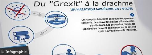 «Grexit» : comment la Grèce organiserait un retour à la drachme