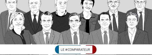 Présidentielle : comparez les programmes des candidats