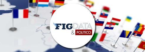 Européennes : à quoi ressemblerait la composition du Parlement ?
