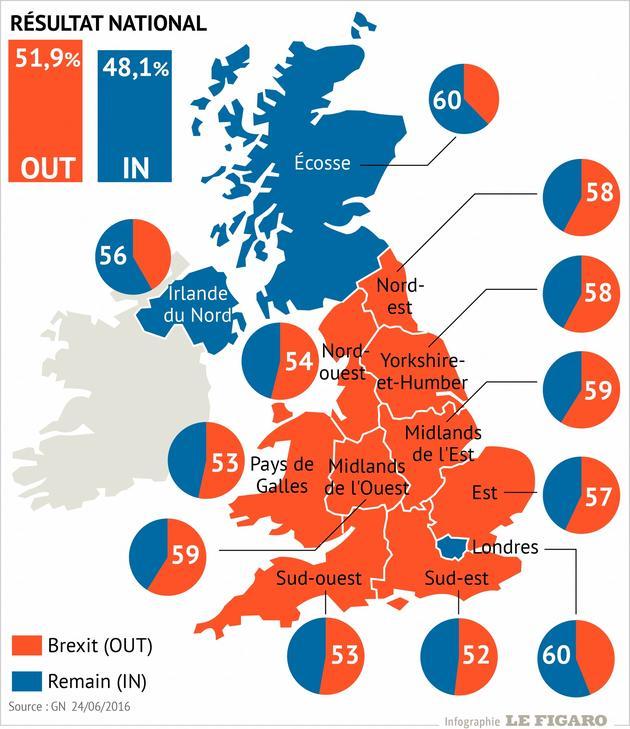 Carte Angleterre Ecosse.Brexit Les Resultats Du Vote Region Par Region