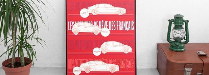 Les Françaises font-elles encore rêver les Français ?